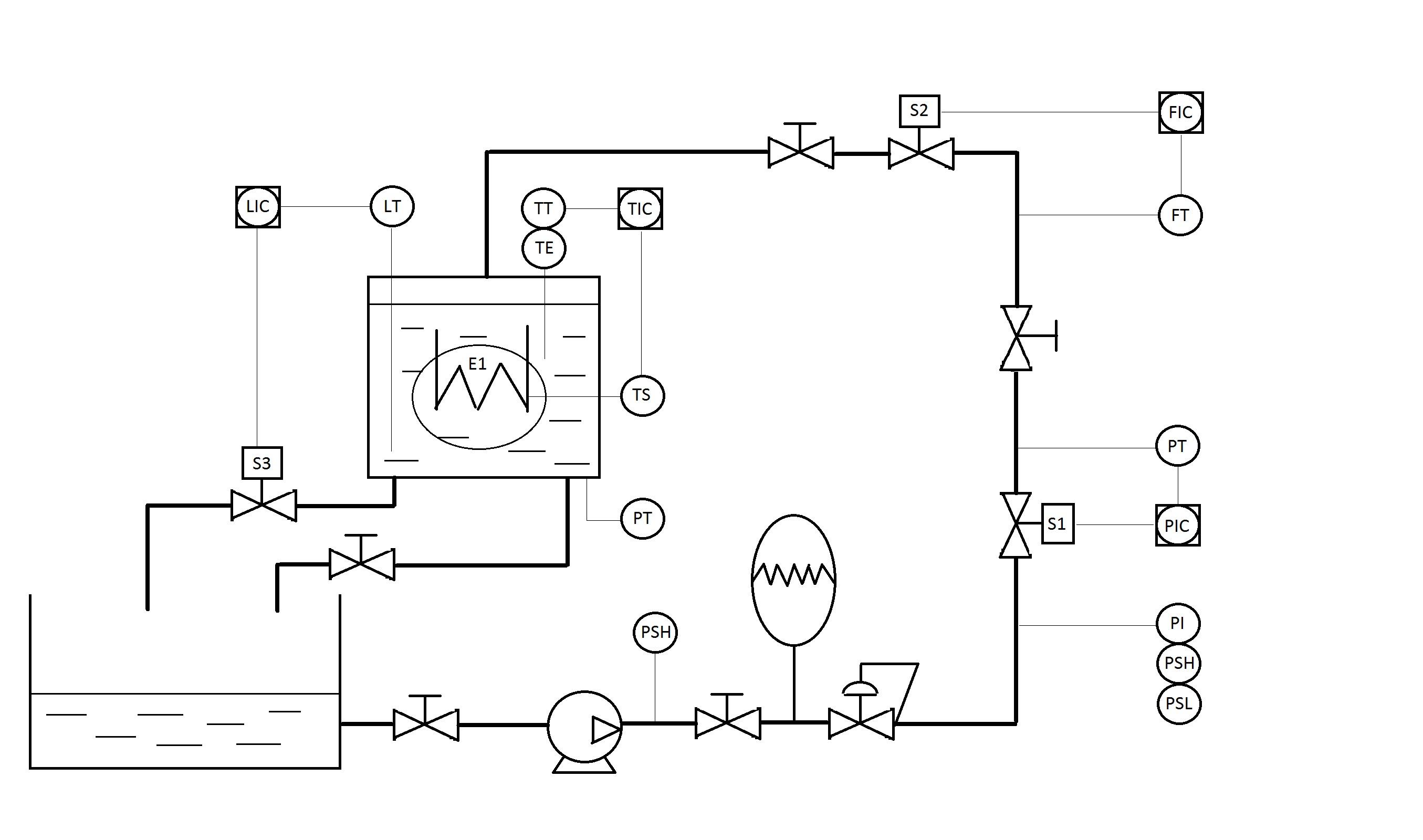 stanowisko procesów ciągłych schemat- Encon-koester