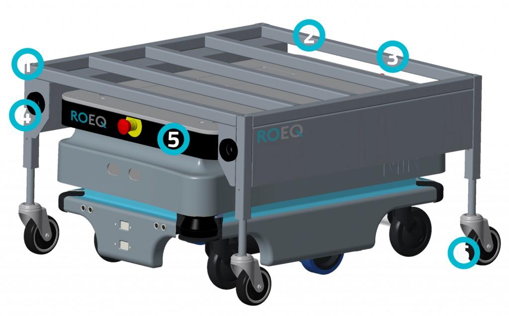 Cart-C300-ROEQ-MiR100-MiR200-1
